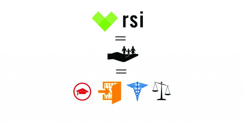 noticia RSI